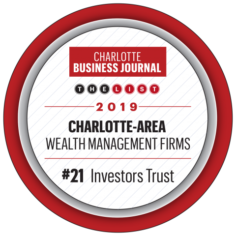 Trust Charlotte Business Journal Largest Wealth Management Firms
